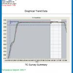 Data logger report page