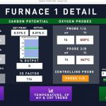 Furnace Detail Screen